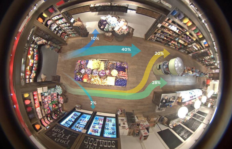 Несколько принципов зонирования в магазине